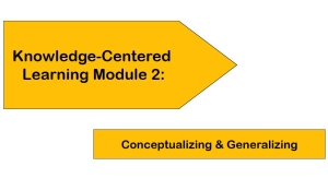 Knowledge-Centered Learning Module 2: Conceptualizing & Generalizing